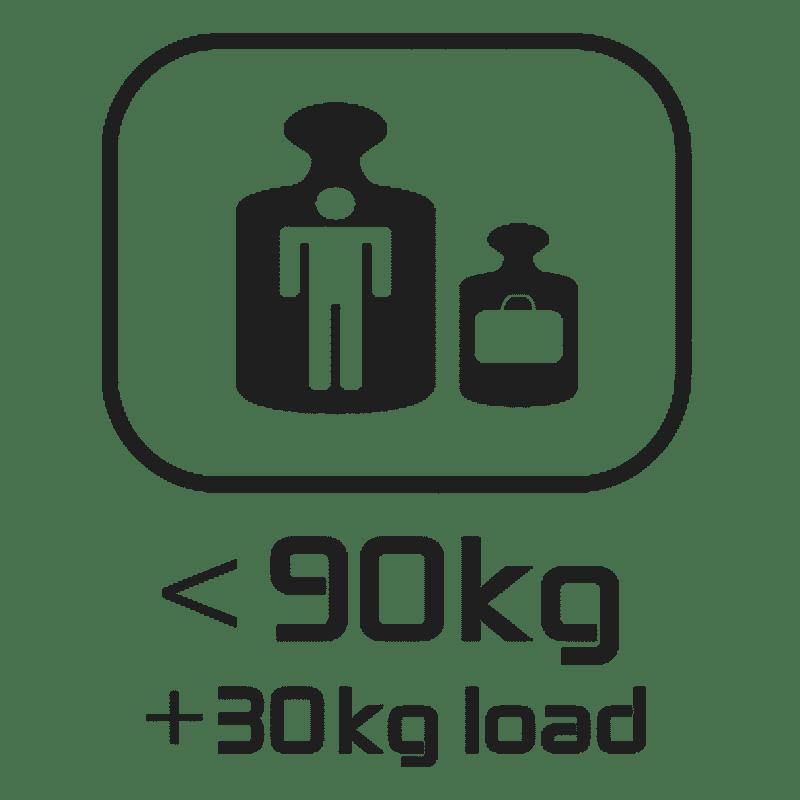 < 90 kg
